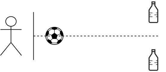 Esempio palla e due birilli